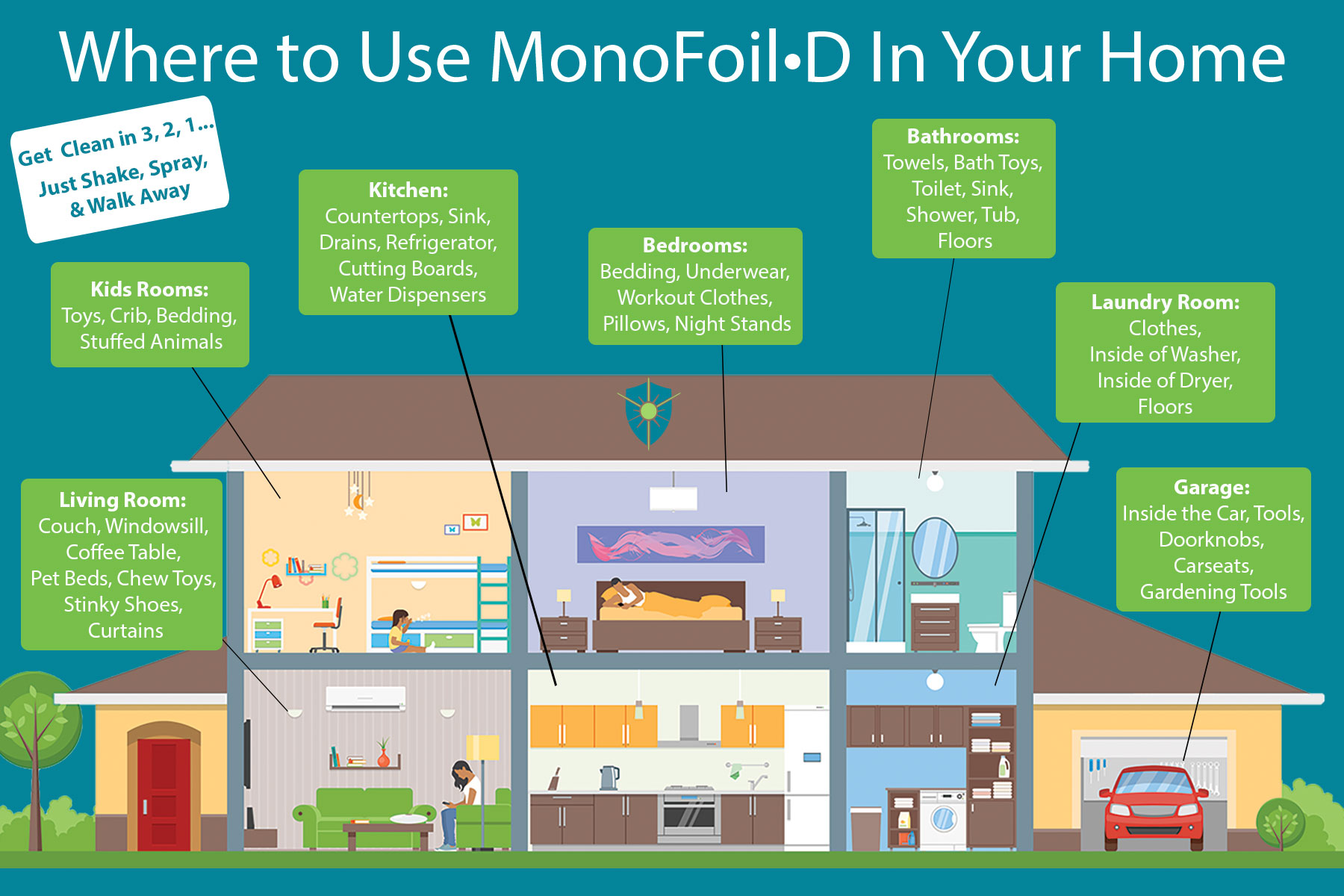Where-to-Use-MonoFoil-Infographic.jpg