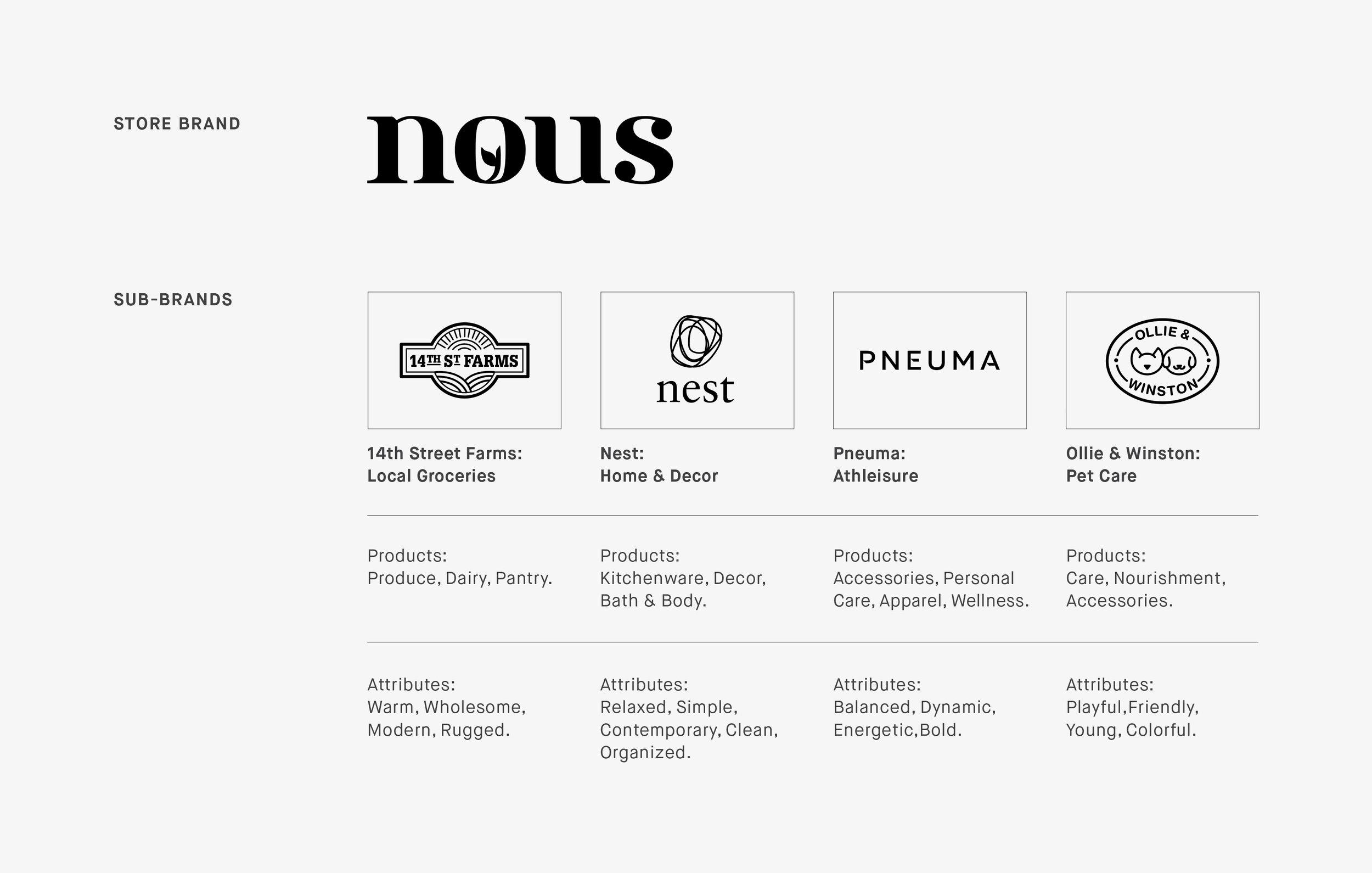 Group-Project(Nous).jpg