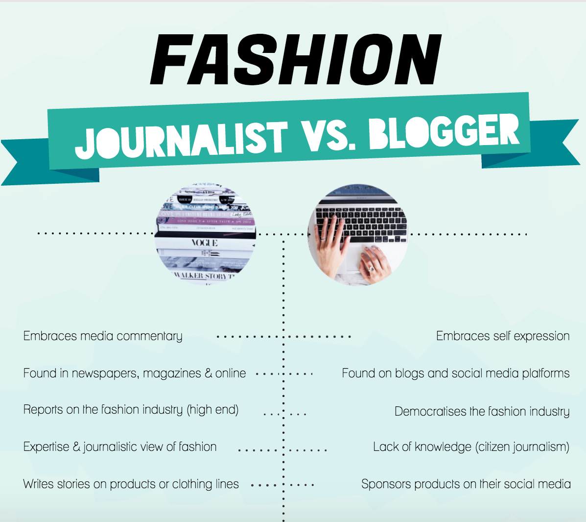 fashion journalist vs blogger.png