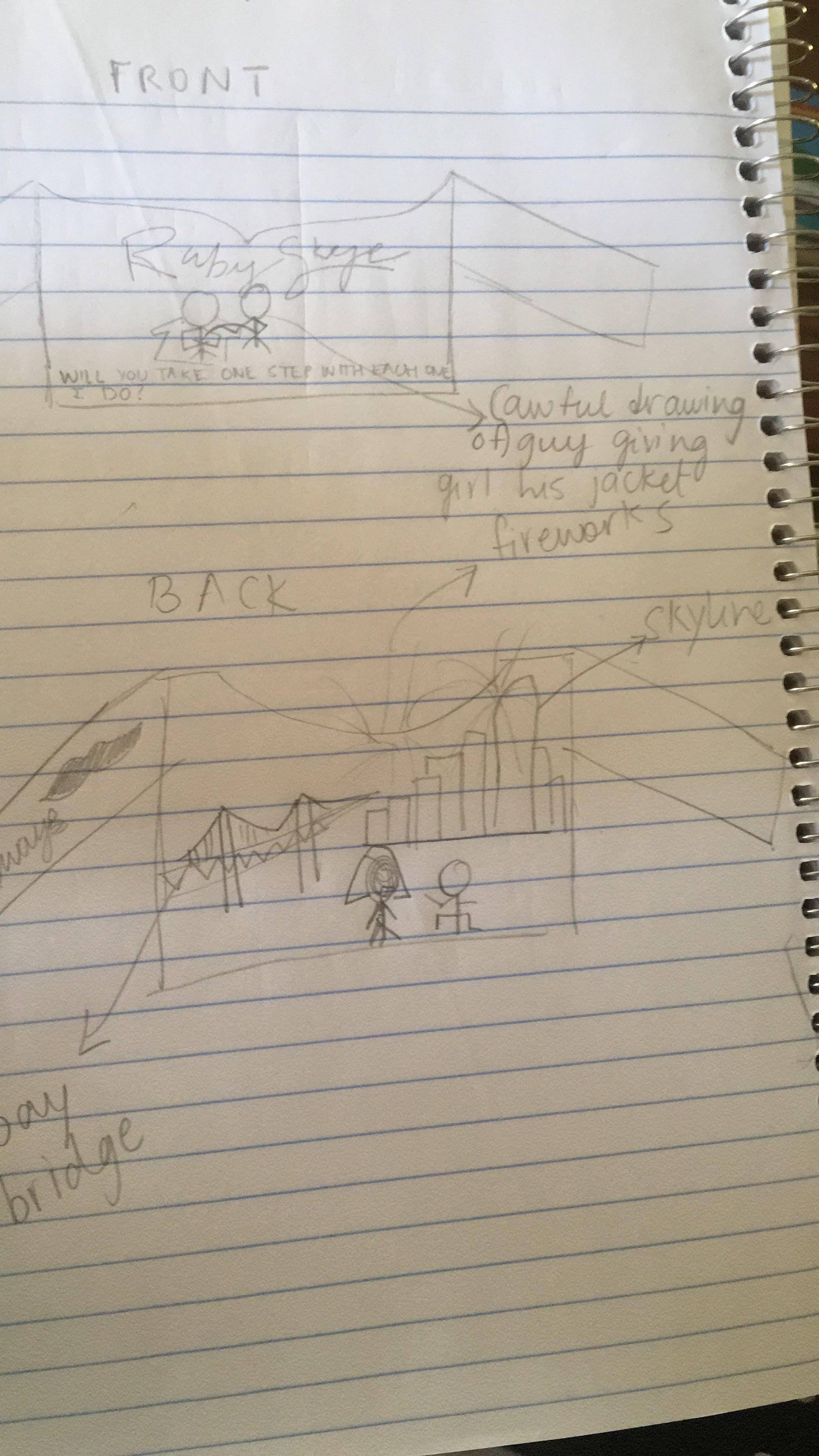 My Rough Sketch :P