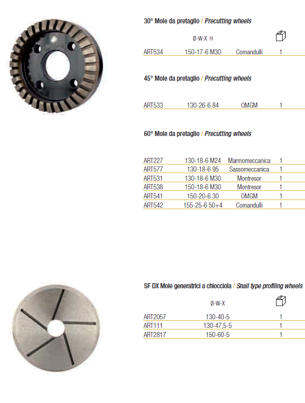 sintered-wheels-for-bullnosing.png