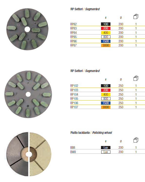 resin-wheels-for-polishing.png