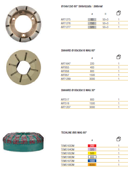 polishing-wheels-for-kitchen-tops2.png