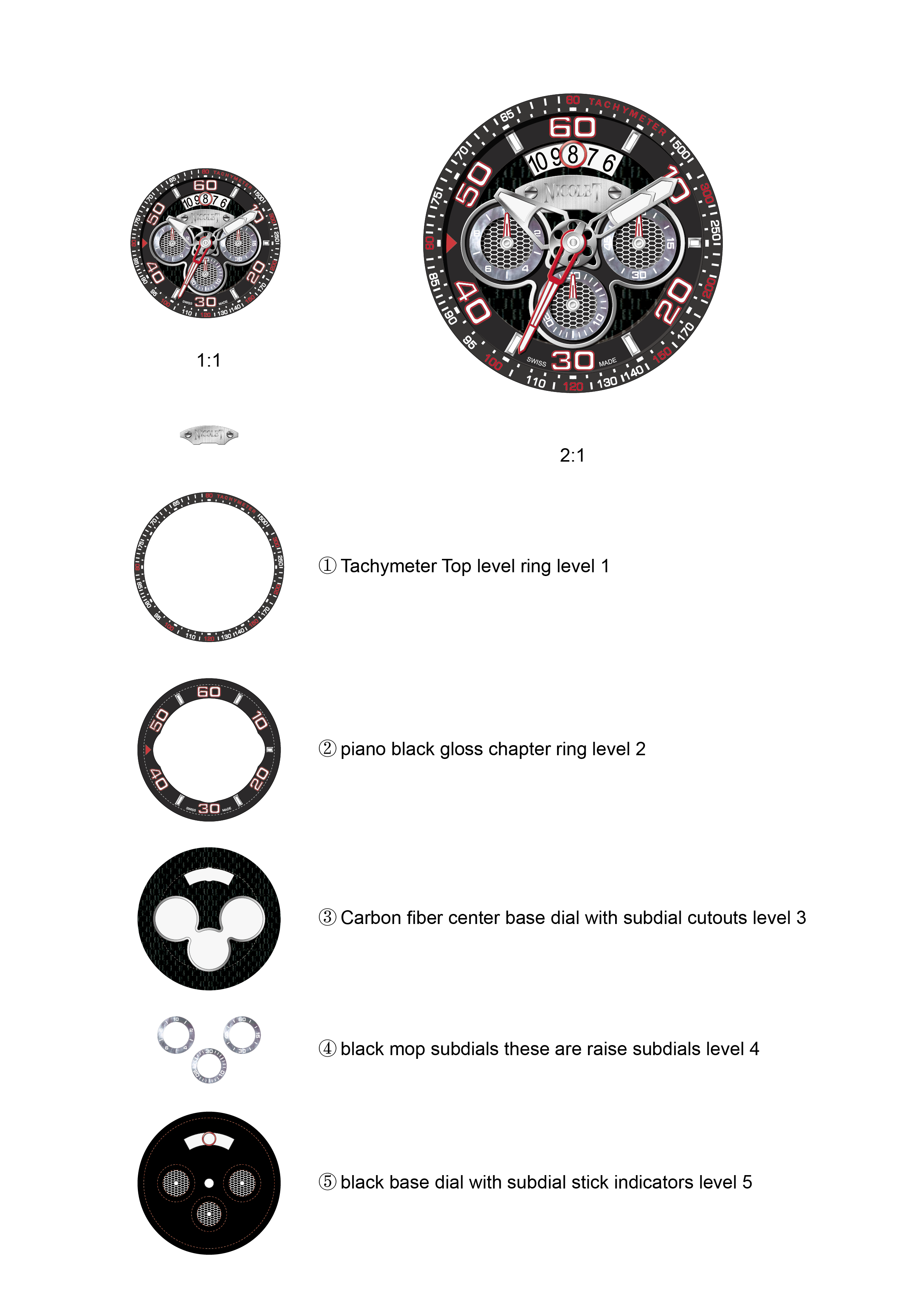 Trimuph Dial.png