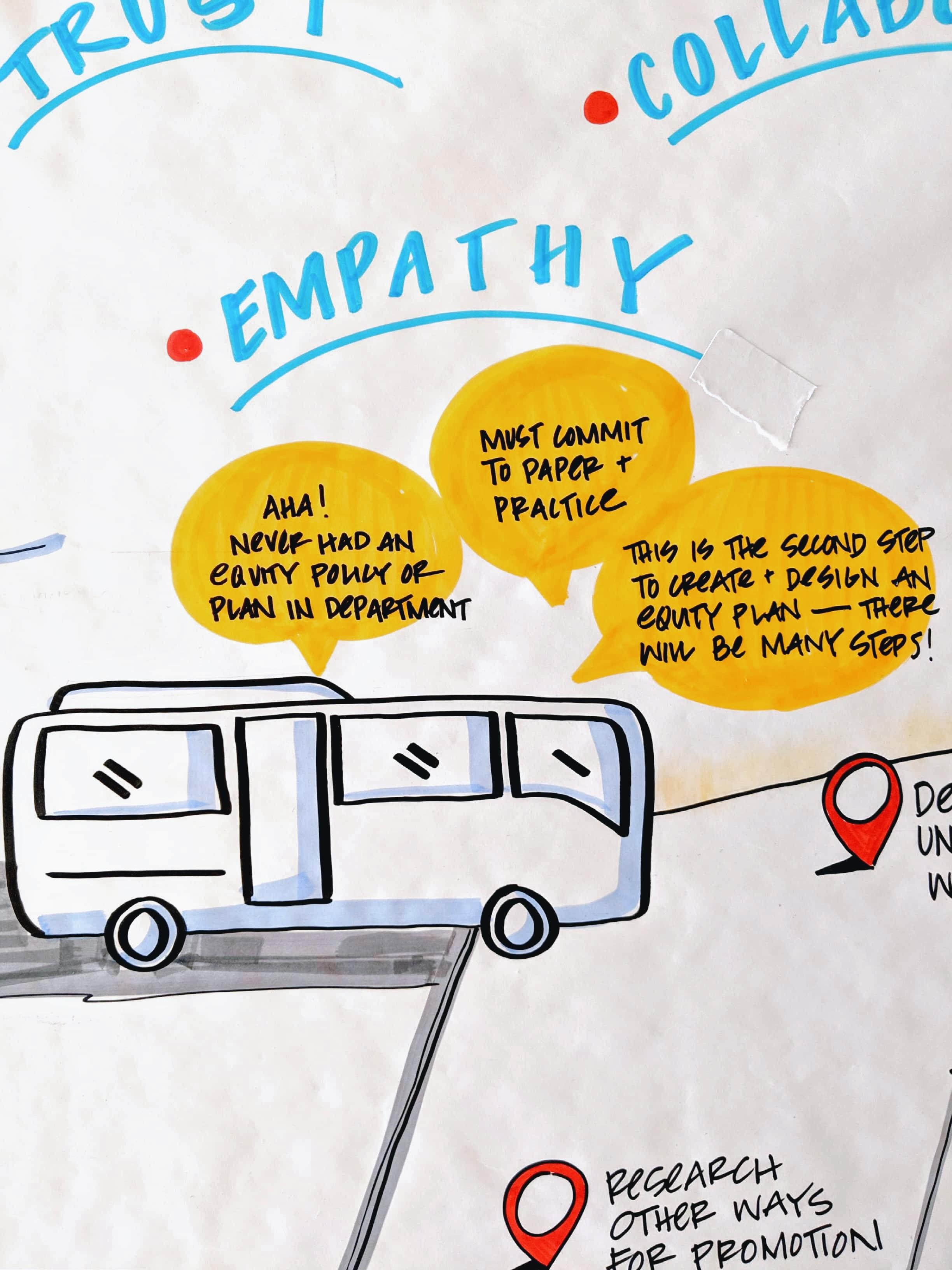 ACPHD_20190423_Chart 2 Roadmap_Snippet Bus Ongoing Journey.jpg