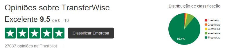 Transferwise é seguro