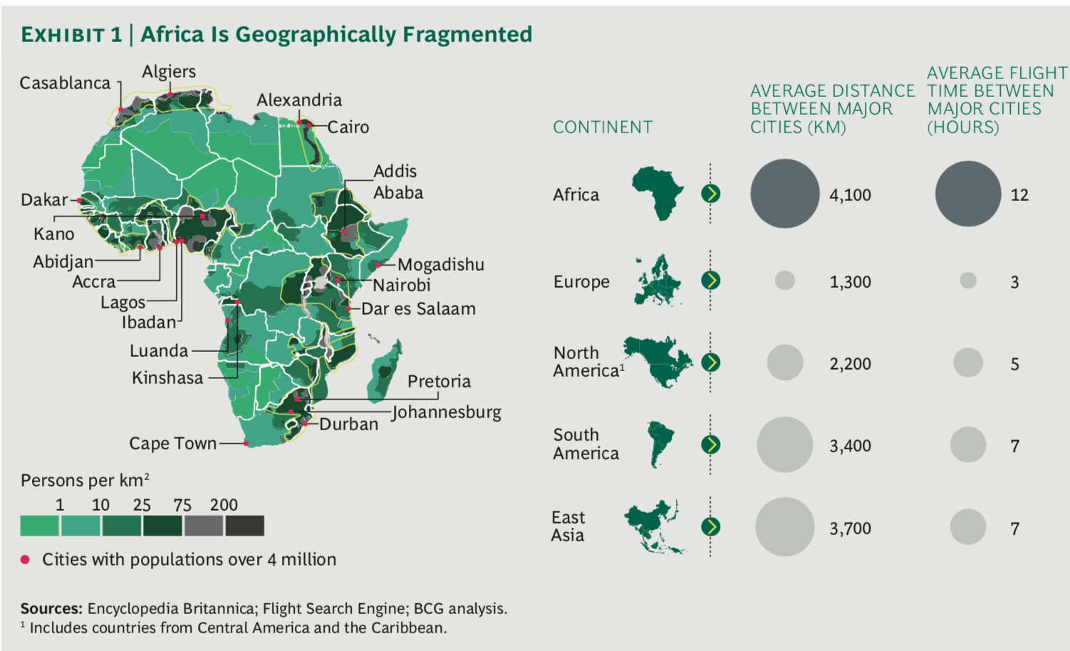 Source: Boston Consulting Group,   Pioneering One Africa  , 2018