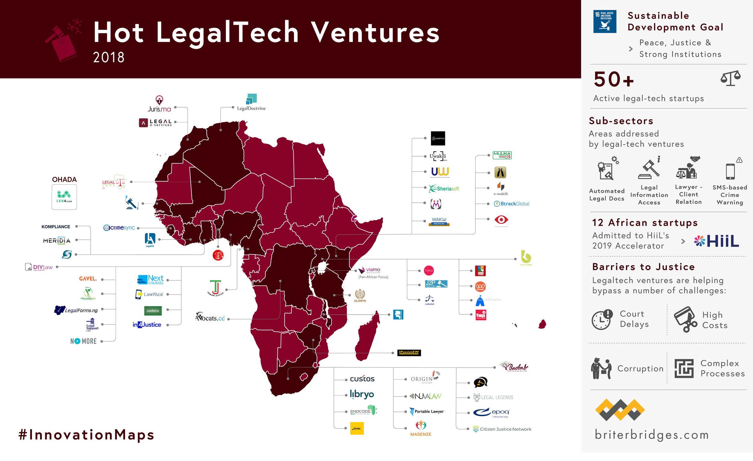 Hot LegalTech Ventures in Africa