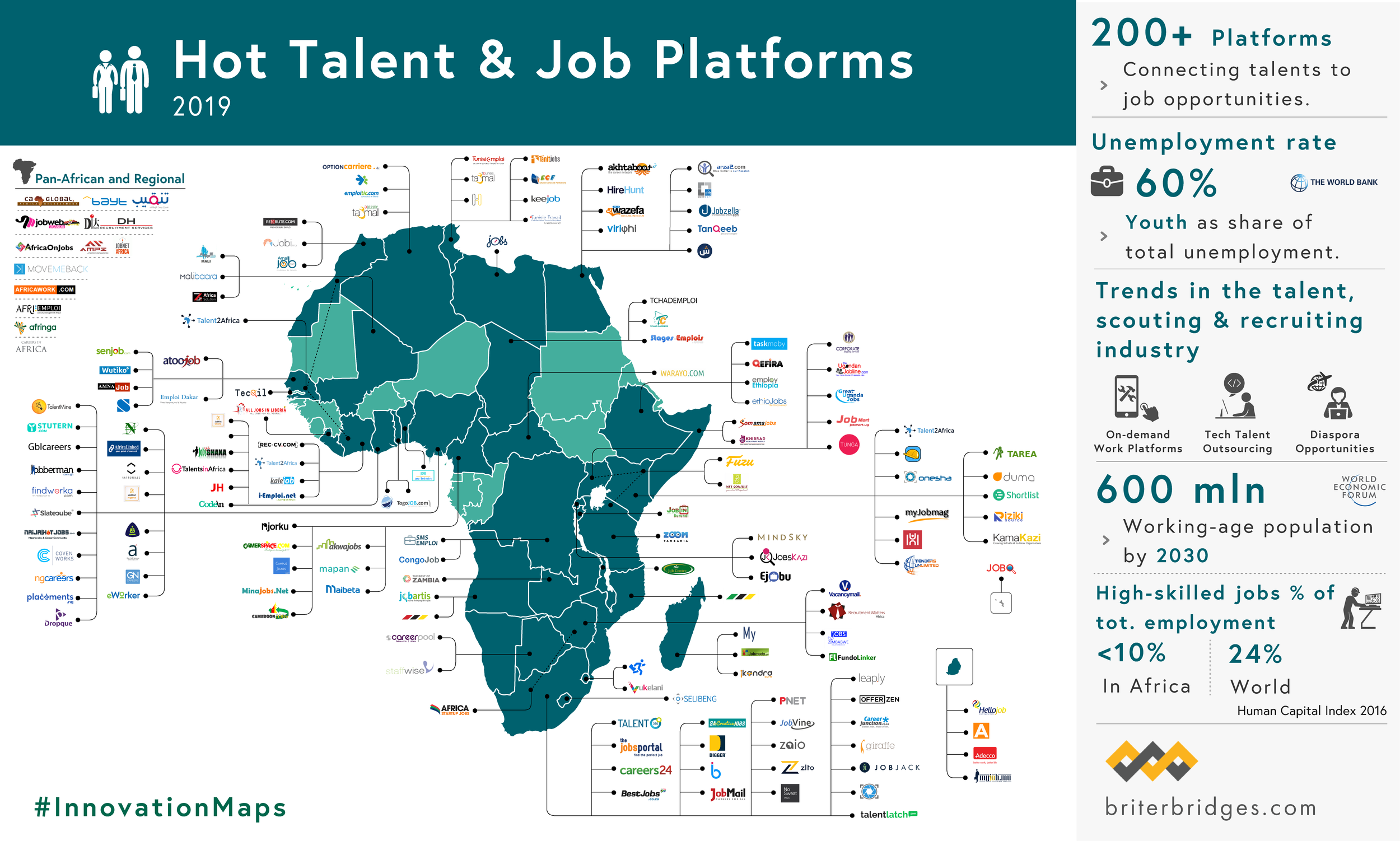 Hot Job and Talent Ventures in Africa