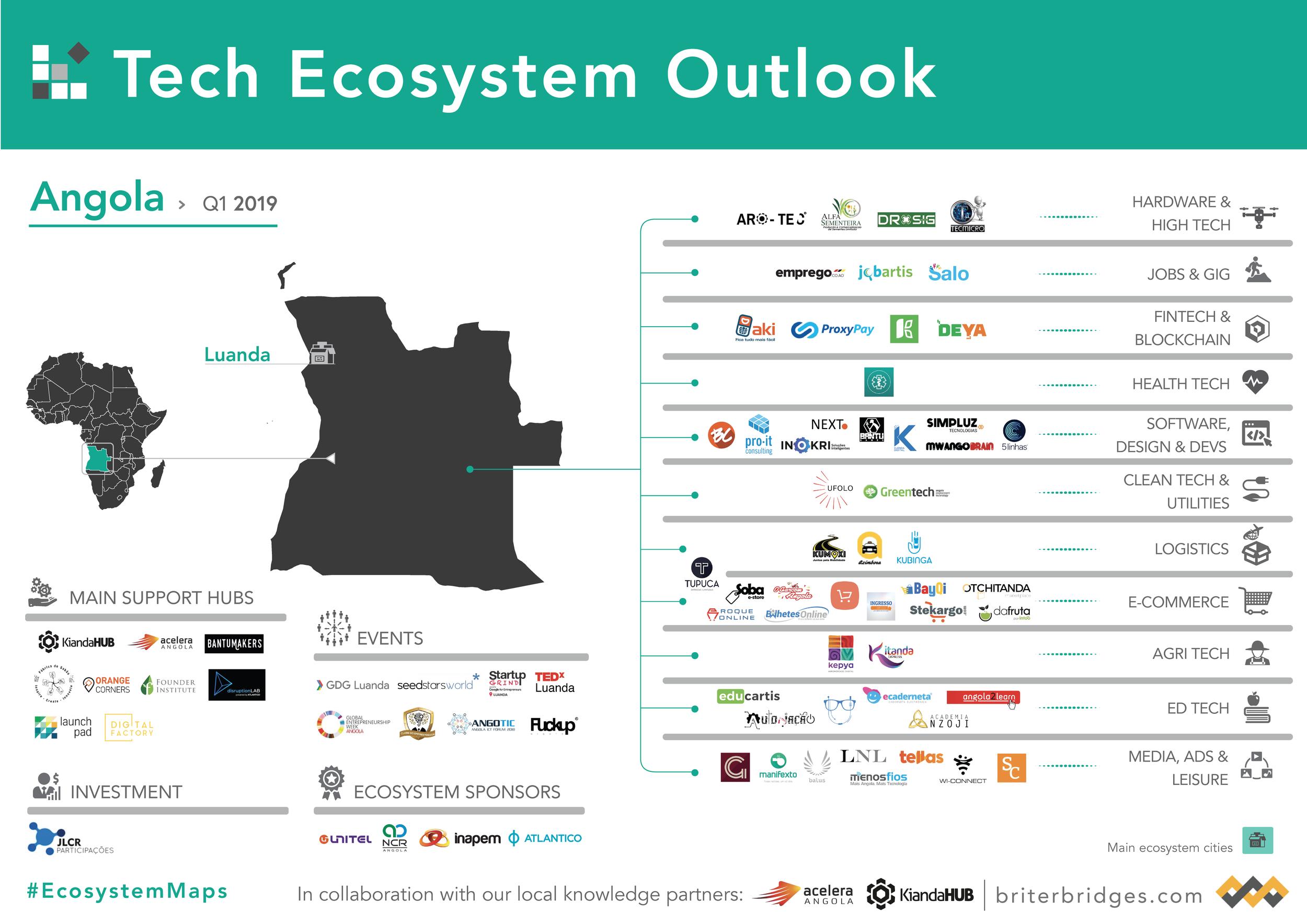 Angola's Tech Ecosystem Map