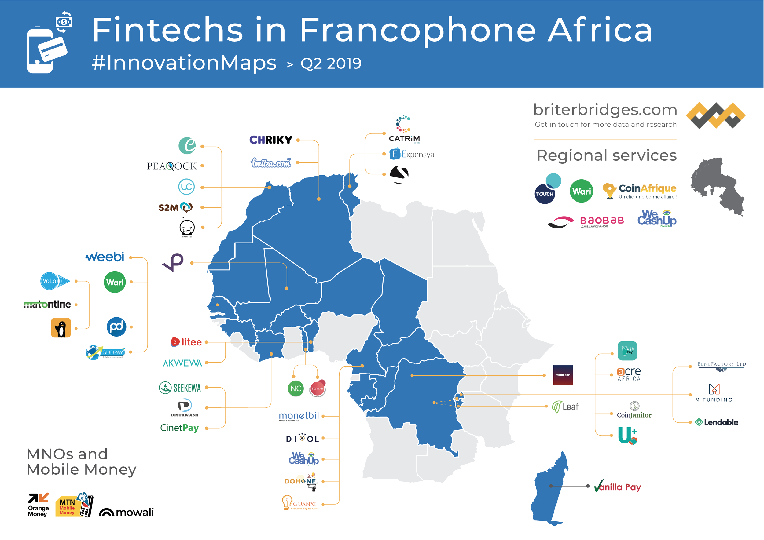 Fintechs in Francophone Africa