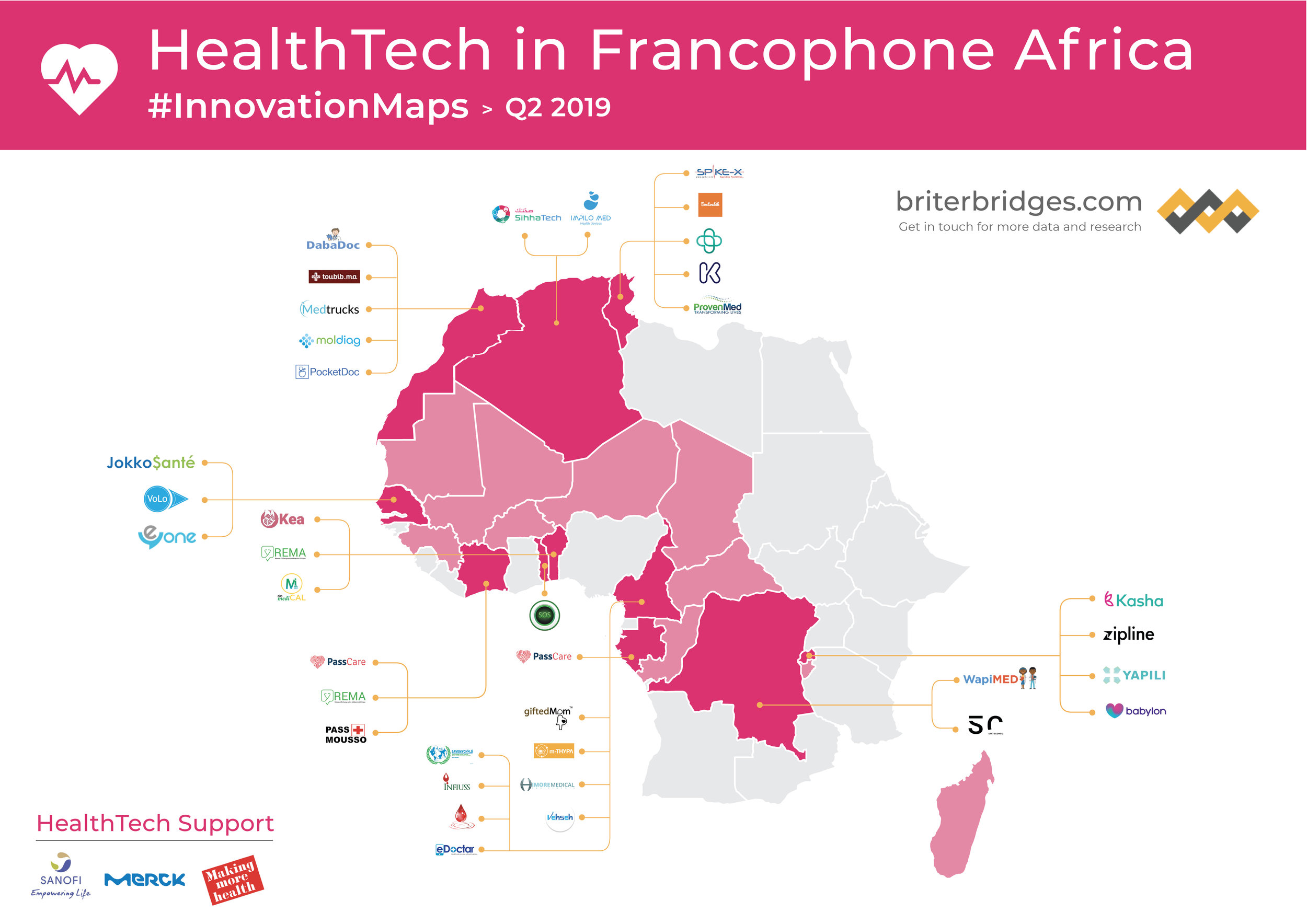 HealthTech in Francophone Africa