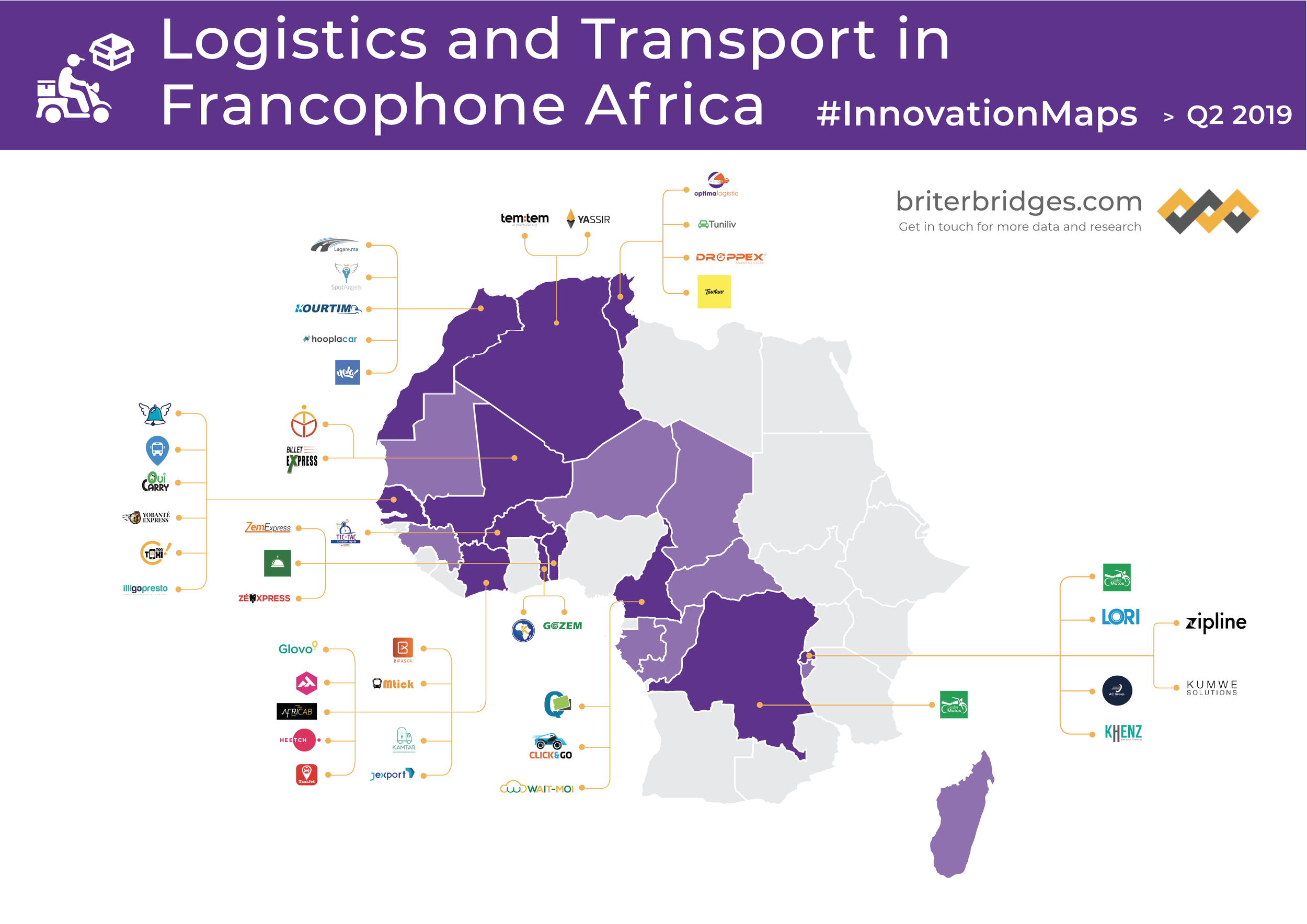 Logistics and eTransport in Francophone Africa