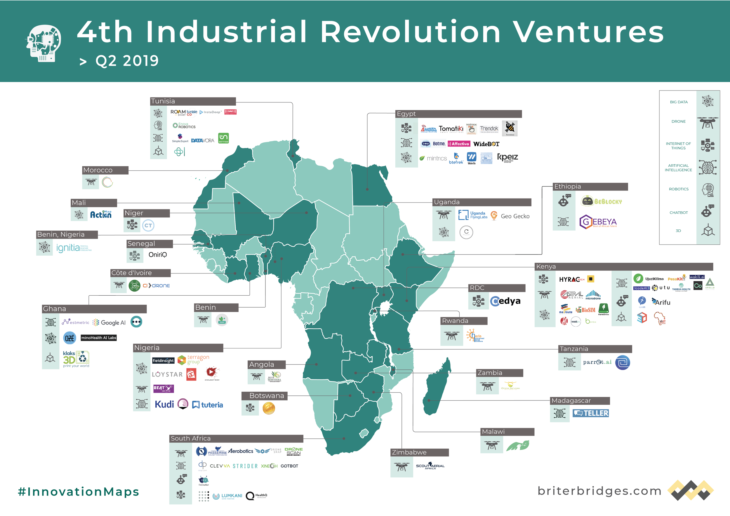 4th Industrial Revolution Technologies across Africa