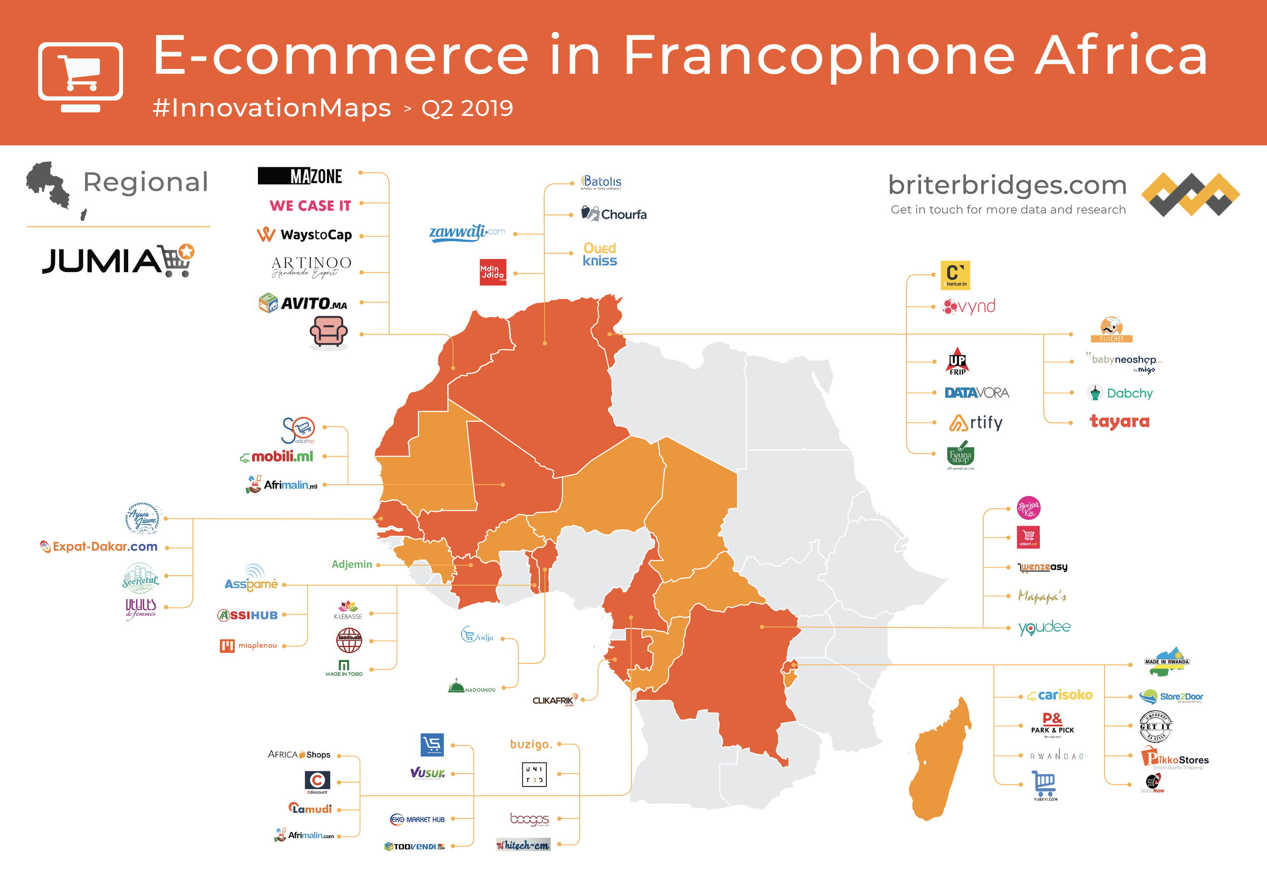 E-commerce in Francophone Africa