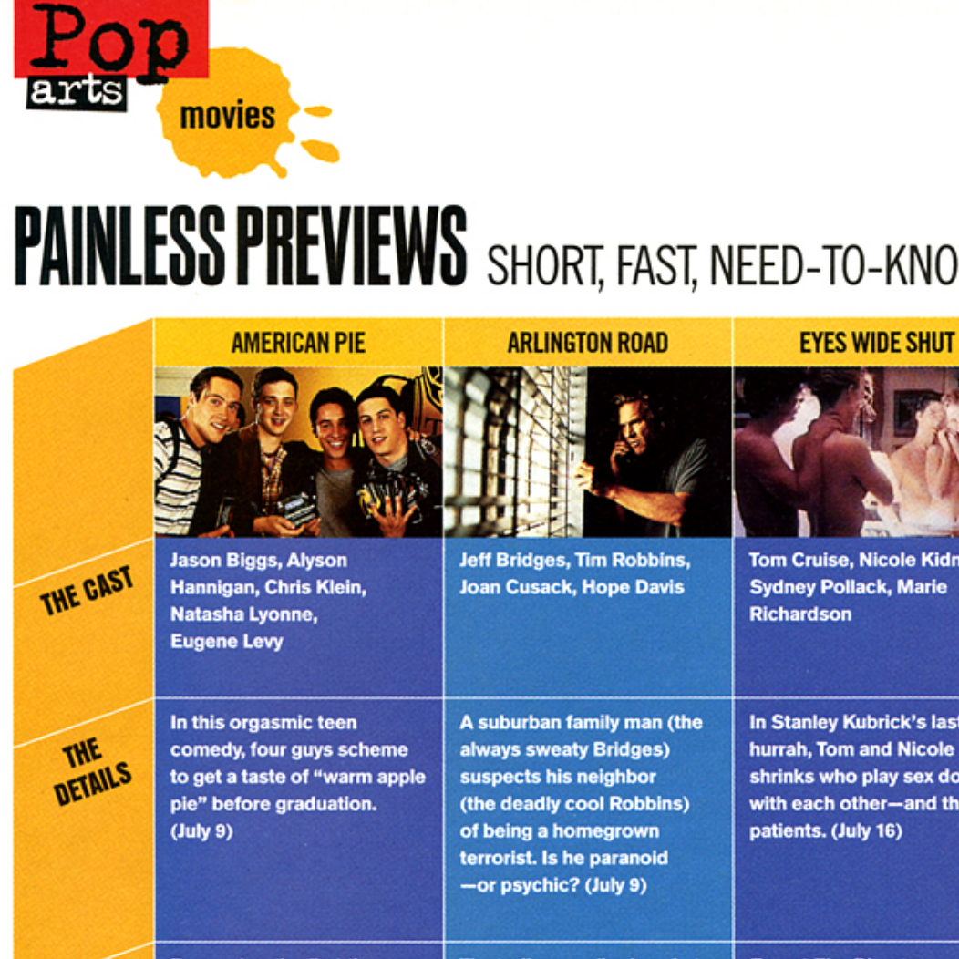 Painless Previews