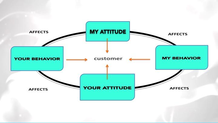 attitude_Vital Germaine.jpg