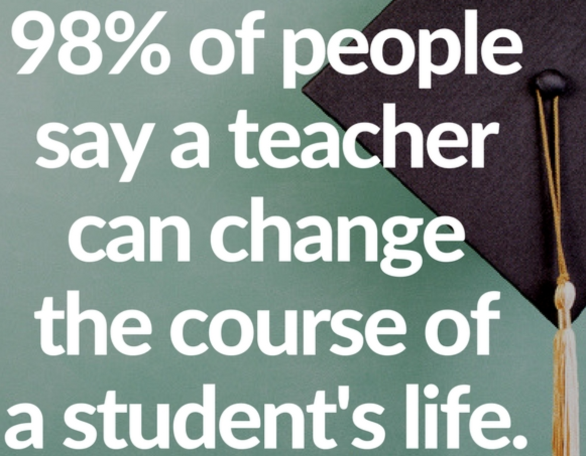 98% of People Say A Teacher Can Change the Course of a Student's Life.png