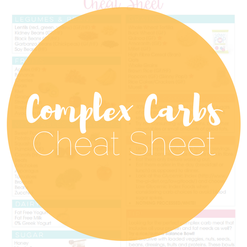 Complex Carbs Cheat Sheet.png