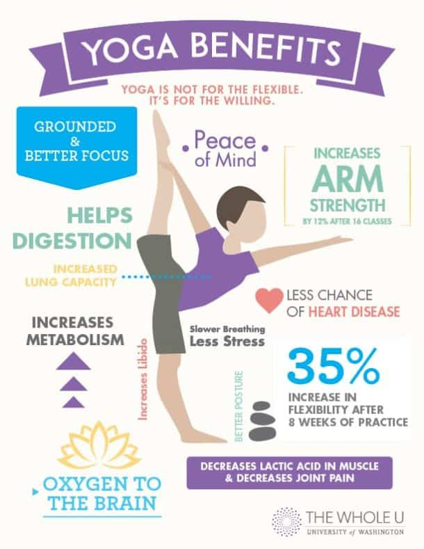 Yoga .jpeg
