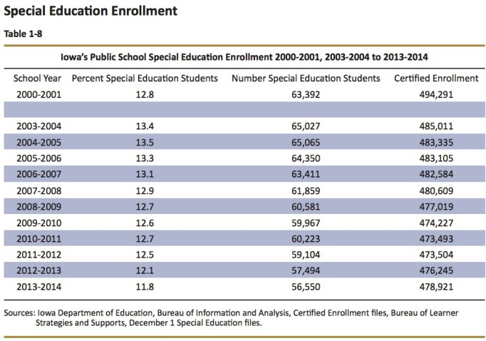 2796d-special-education.jpg