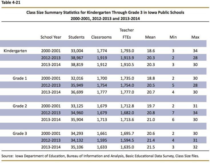 766c1-pupil-teacher-ratios.jpg