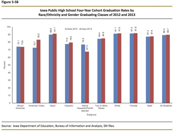 be935-graduation-rates.jpg