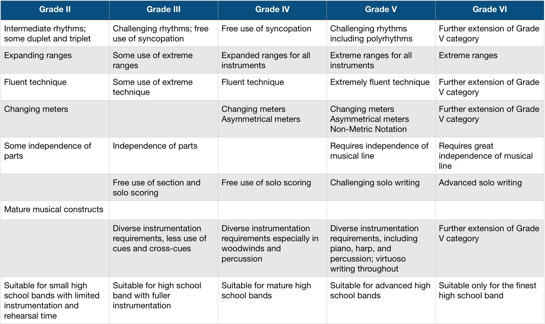Grade Level Criteria.png