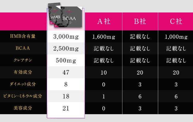 belta_hmb_comparison