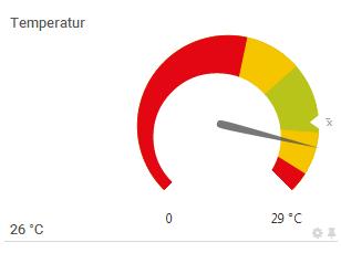 Monitoring_Sensor_Temp.png
