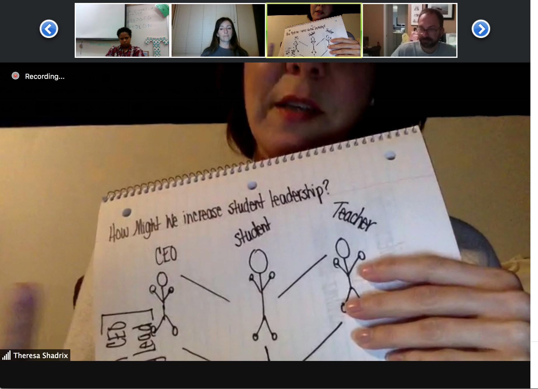 Screenshot from a Virtual Community of Practice Call. Fellows shared sketches of how they were thinking about their idea during the Build phase.