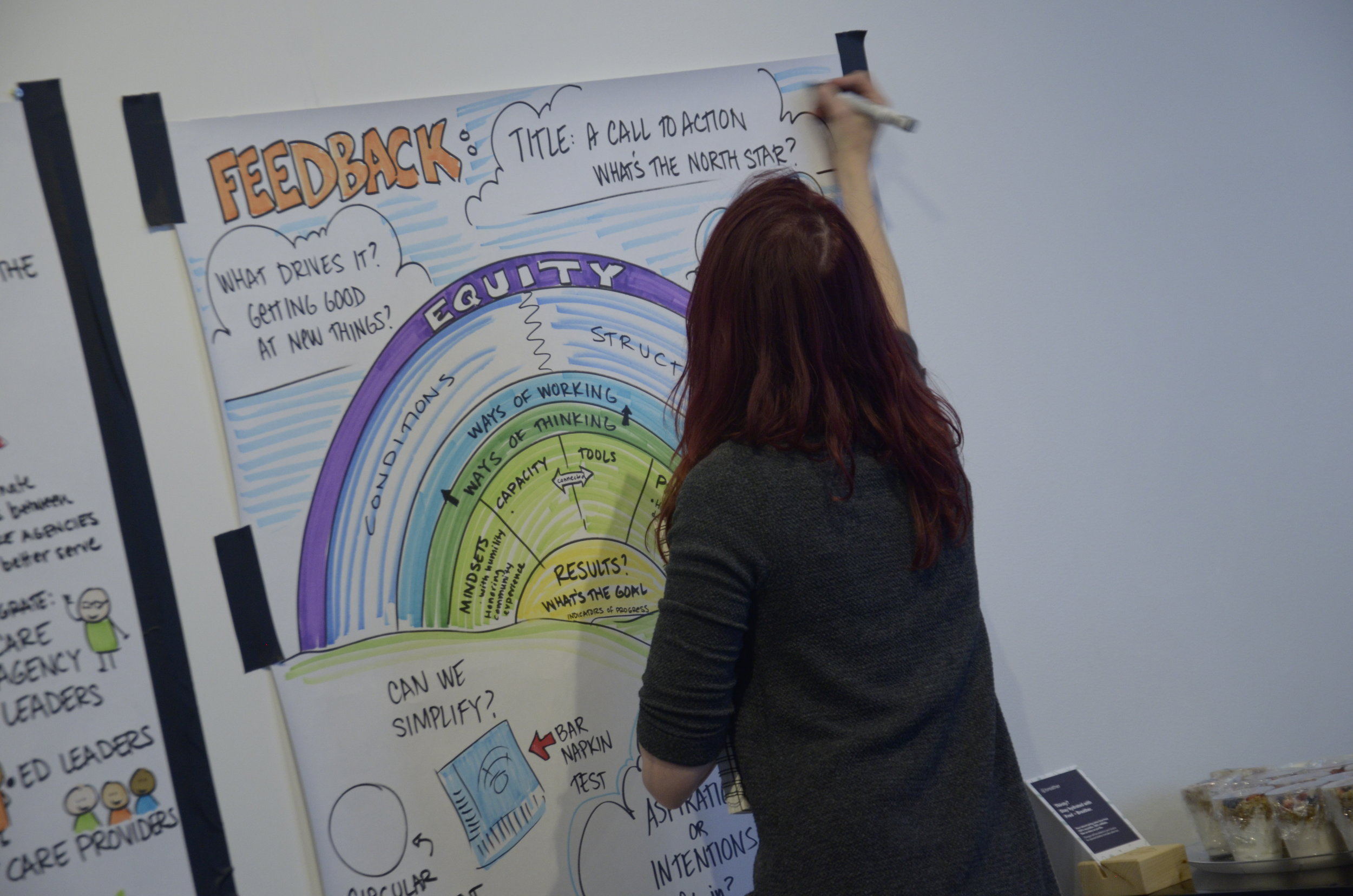 A graphic notetaker draws murals live during the first IDC convening