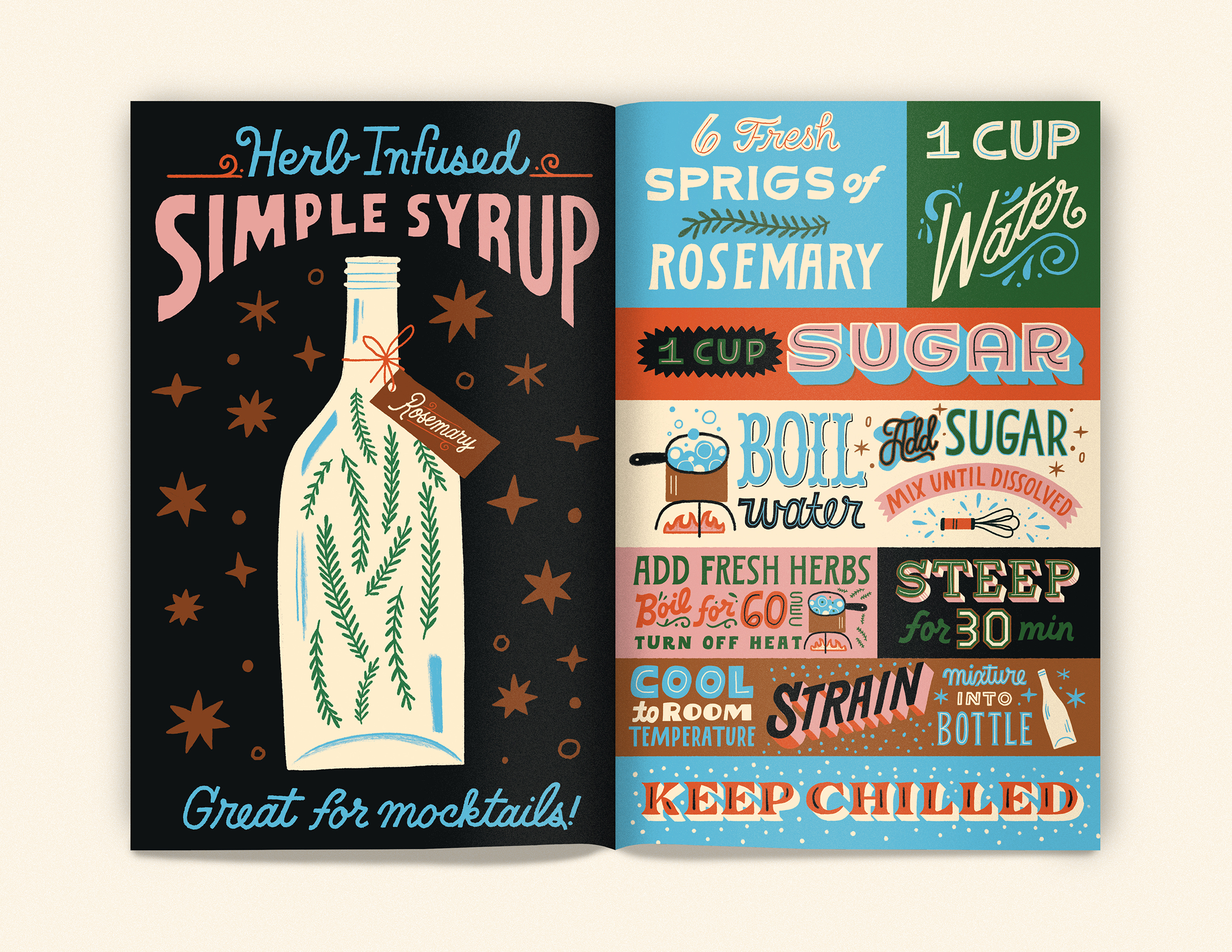 Herbal Cocktail Sampler by Mary Kate McDevitt