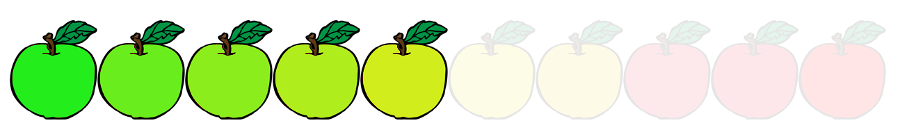 5 out of 10 apples