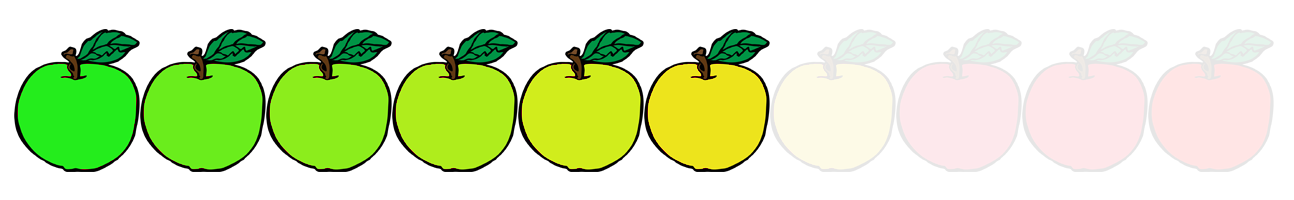 6 out of 10 apples