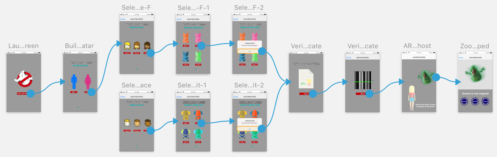 Fig. 5: Clickable wireframes