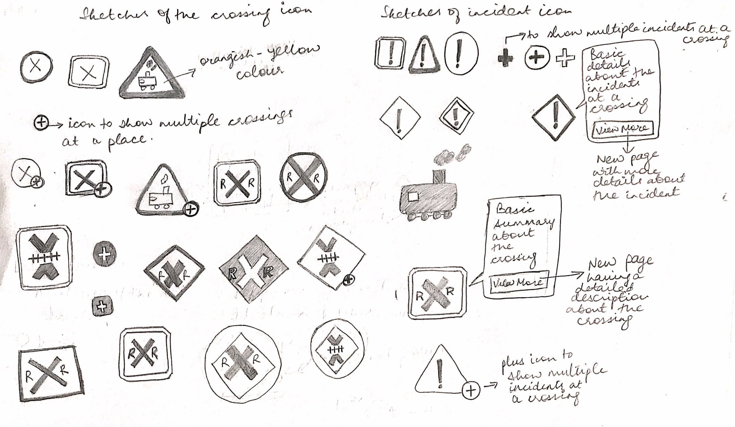 I identified that a railroad crossing and the incidents occurred at a crossing would respectively need to be represented by an icon on the map. I started with first sketching out the icons and then designed them in Adobe Illustrator.