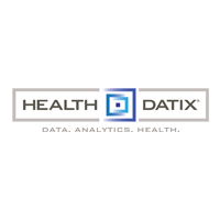 Health Datix