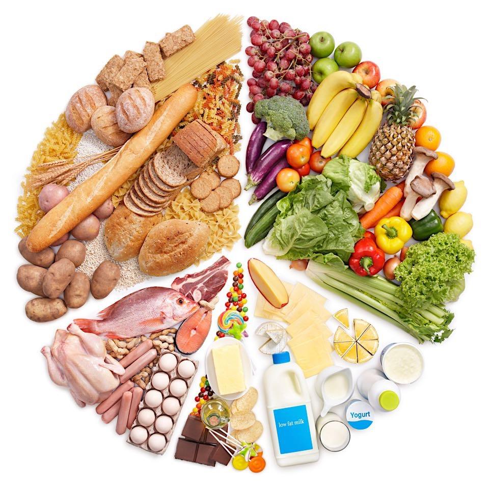 die Vielfalt gesunder Nahrungsmittel.jpg