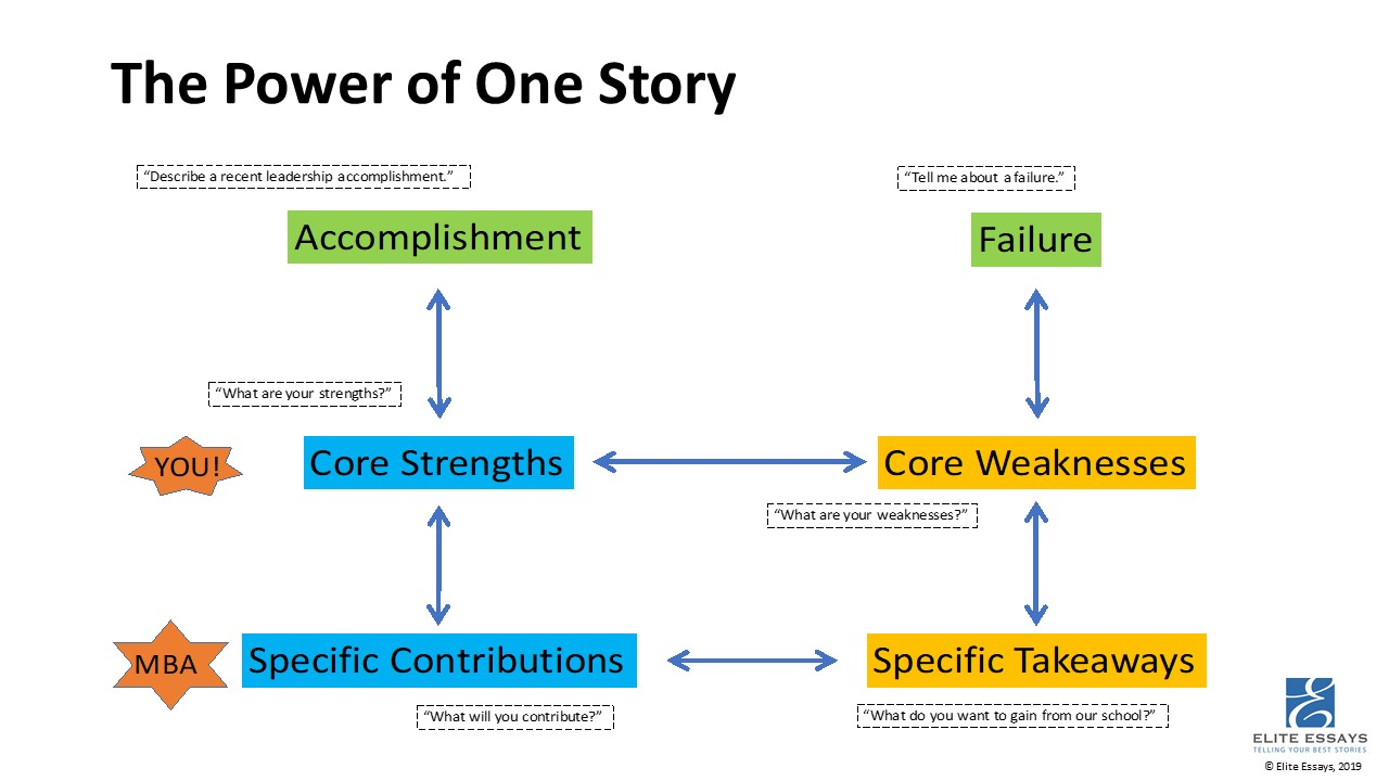 Power of One Story.jpg