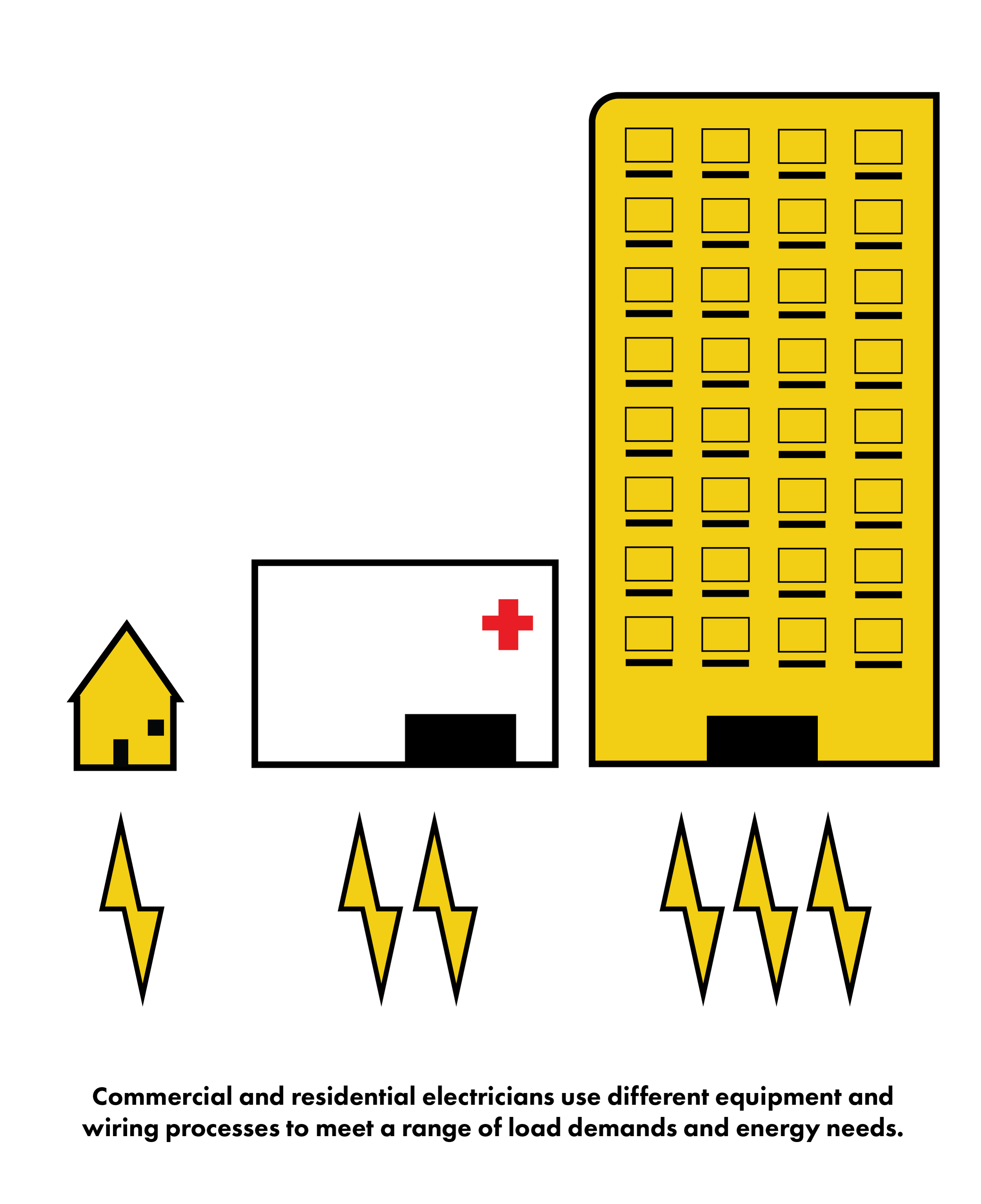 Signs you may need an electrician guide graphics-09.png