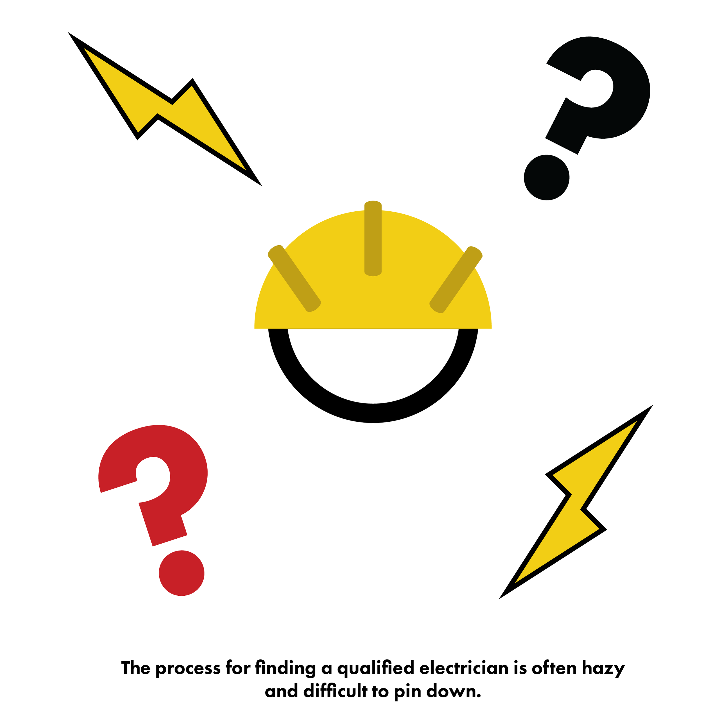 Signs you may need an electrician guide graphics-01.png