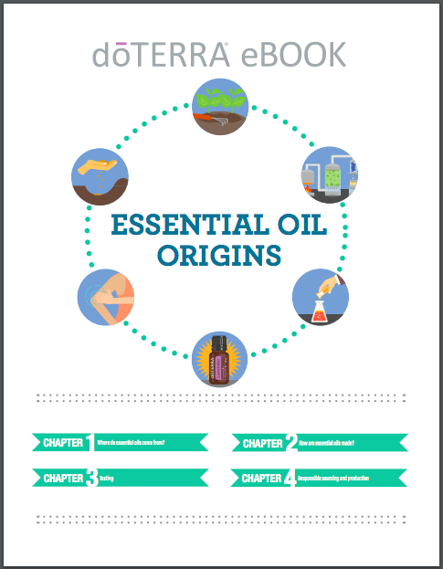 Share this overview of essential oils as a great all in one guide and how they ca support wellness.  Access Guide