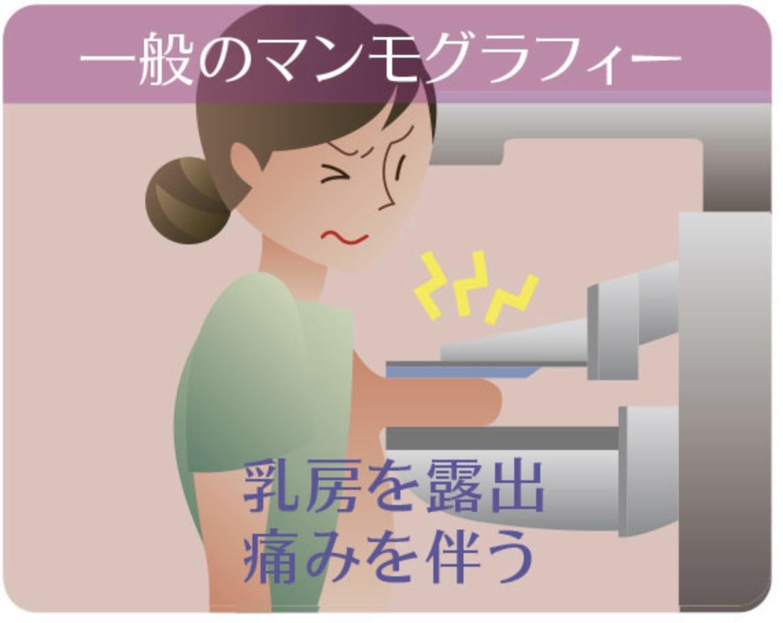 painful_mammography.jpg