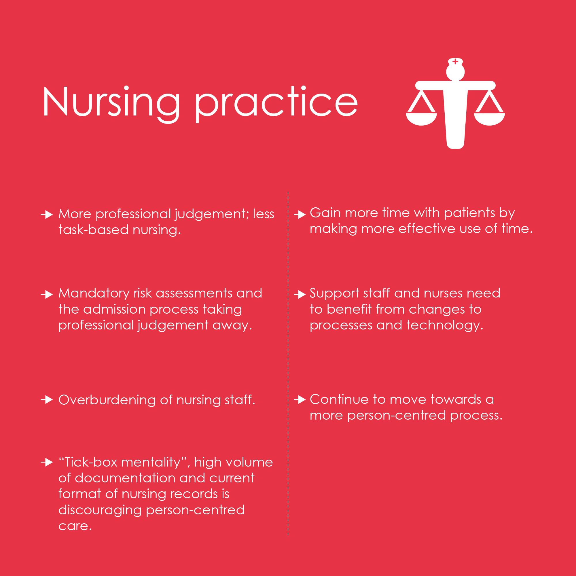 nursing prac.png