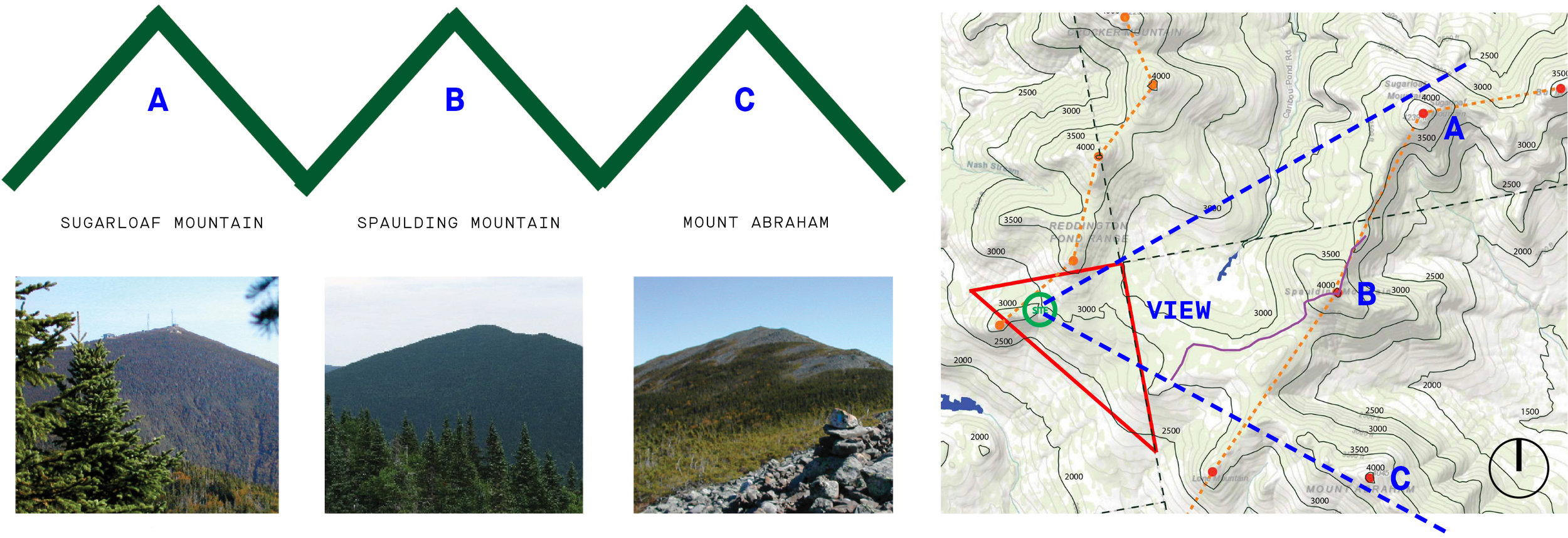 LEFT: BUILDING ORIENTATED E/W TO FACE THE 4000 FOOTERS; RIGHT: SITE PLAN