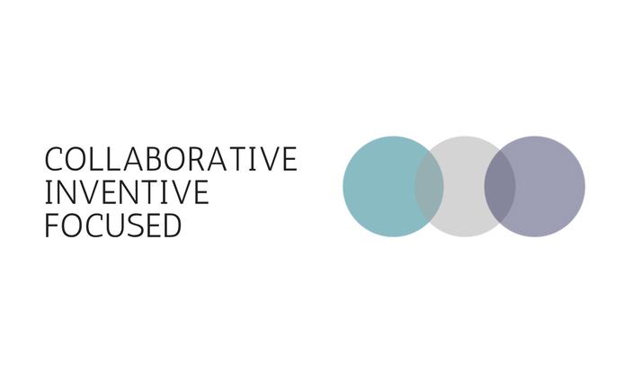 Collaborative Inventive Focused