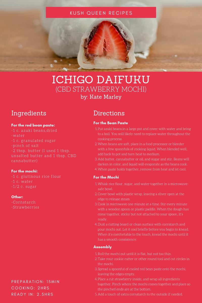 Strawberry Mochi Recipe.png