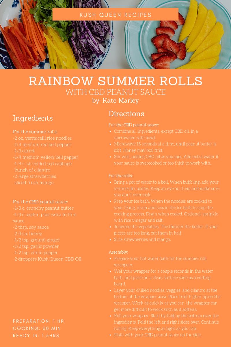 Rainbow Summer Rolls Recipe.png