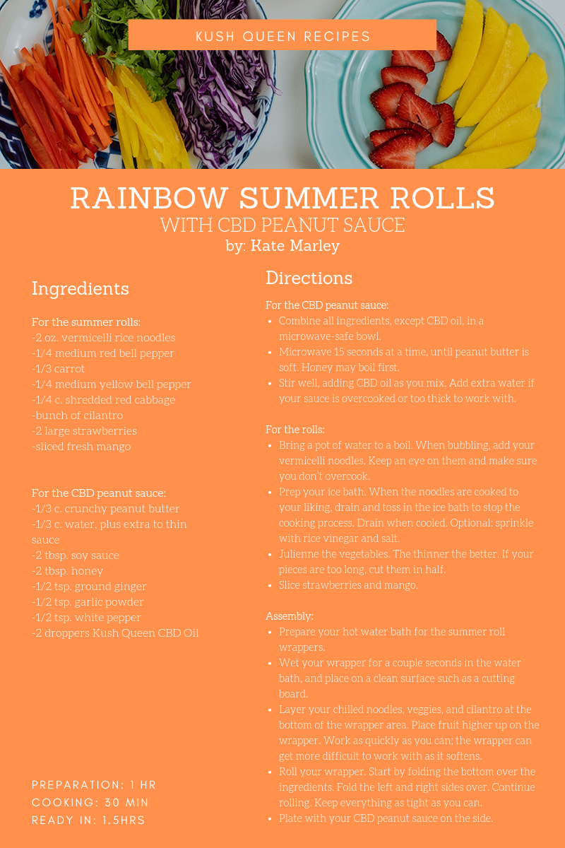 Rainbow Summer Rolls Recipe.png